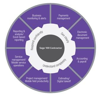 Sage_100_Cont_Wheel.jpg